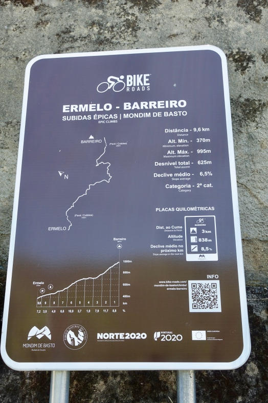 Cycle Climbing Route