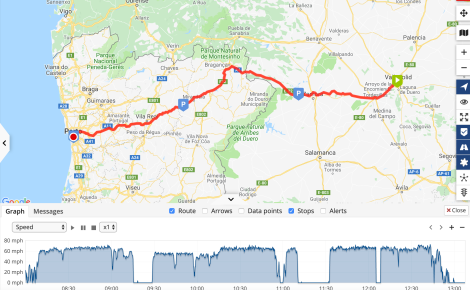 GPS track of route